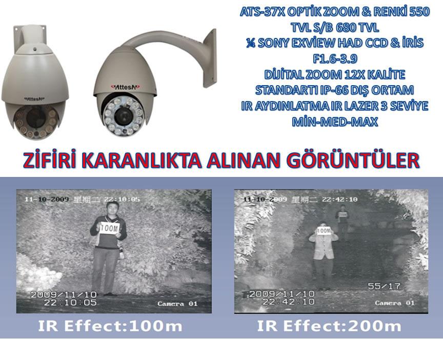 ATTESA NURSES ELEKTRONİK-1